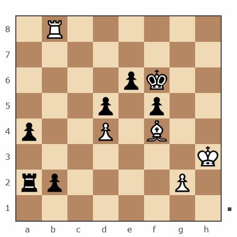 Game #7847844 - Игорь Владимирович Кургузов (jum_jumangulov_ravil) vs Юрий Александрович Шинкаренко (Shink)
