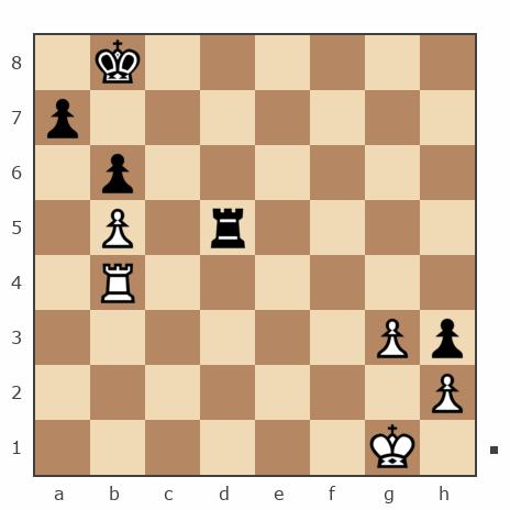 Game #7847848 - Игорь Владимирович Кургузов (jum_jumangulov_ravil) vs Павел Николаевич Кузнецов (пахомка)