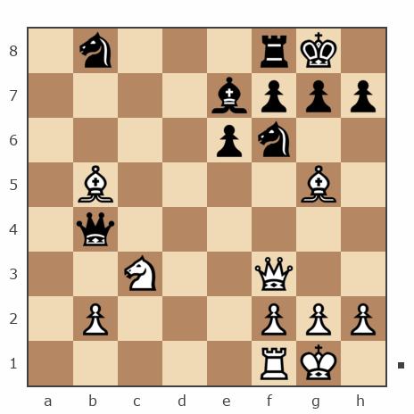 Просмотр партии №7127057 - TolmachevM vs Chessburger