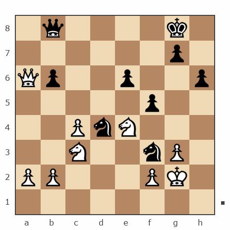 Game #7845352 - Игорь Павлович Махов (Зяблый пыж) vs Володиславир