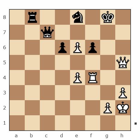 Game #7843749 - Константин Ботев (Константин85) vs Грешных Михаил (ГреМ)
