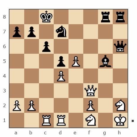 Game #7845111 - Николай Дмитриевич Пикулев (Cagan) vs Володиславир