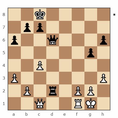 Game #7849748 - Sergey Ermilov (scutovertex) vs ban_2008