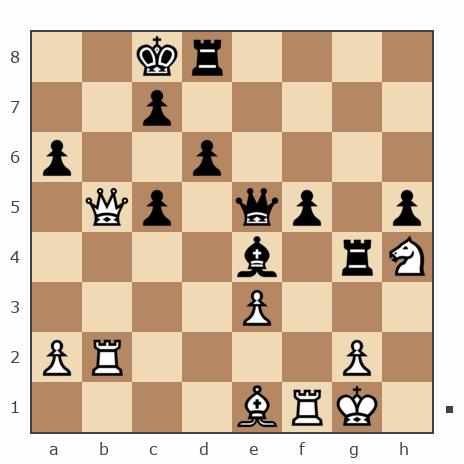 Просмотр партии №2832201 - Mahinder vs strigun