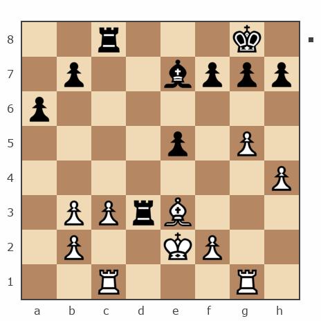 Просмотр партии №7821284 - Tyoma1985 vs Siverko