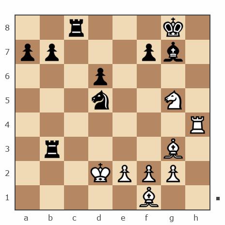 View game #1593103 - nift vs spblex