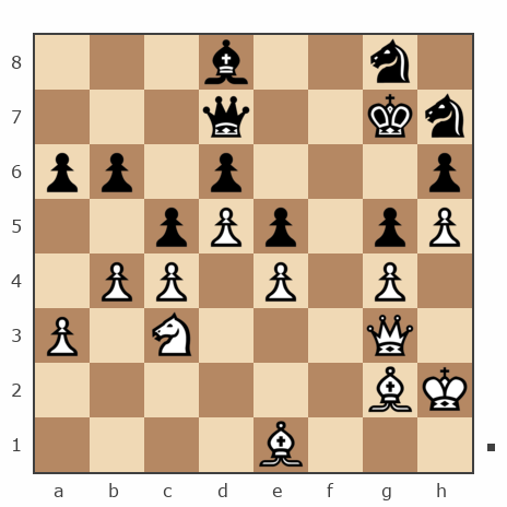 Game #7852497 - Петрович Андрей (Andrey277) vs Иван Васильевич Макаров (makarov_i21)