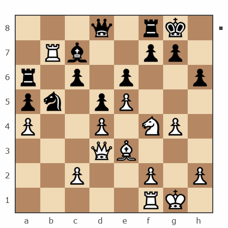 Партия №7744670 - Дмитрий (vdimas) vs Сергей (Бедуin)