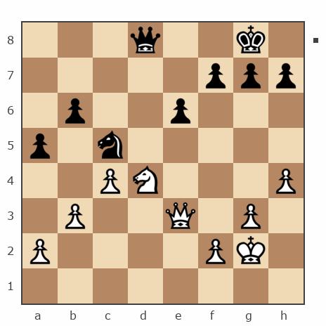 Game #7839673 - Sergey Sergeevich Kishkin sk195708 (sk195708) vs Иван Маличев (John_Sloth)