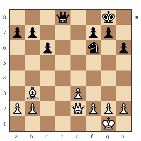 Партия №7179677 - Асронов Зафарбек Фозилжонович (Зафар) vs Александр (РАВ)