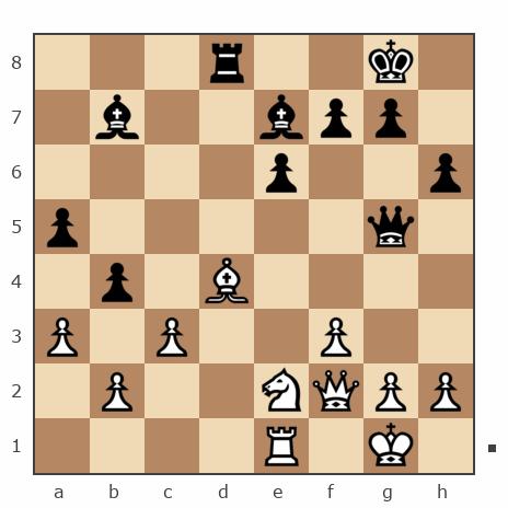 View game #7749090 - дaнмep vs Одининокая