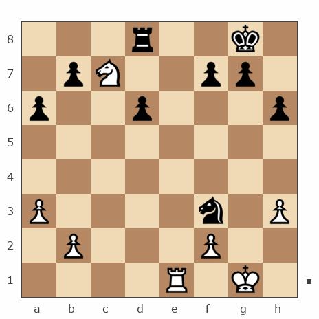 Game #7457633 - Антон (томас 458) vs Viktor (Makx)