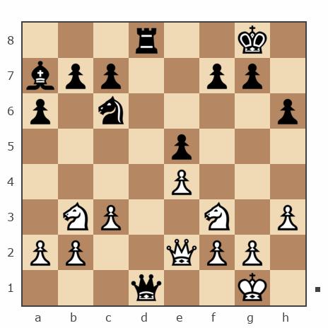Просмотр партии №7817869 - Tyoma1985 vs RusGross