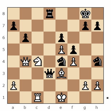 Game #7847337 - Павел Григорьев vs Виталий Ринатович Ильязов (tostau)