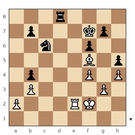 Game #7846901 - NikolyaIvanoff vs Александр (Doctor Fox)