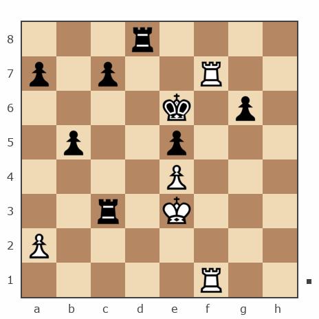 Game #7849935 - Игорь Владимирович Кургузов (jum_jumangulov_ravil) vs Гриневич Николай (gri_nik)