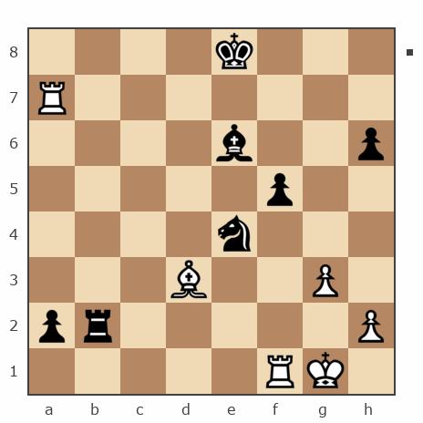 Просмотр партии №7437655 - Igor_Zboriv vs Doronkinsn