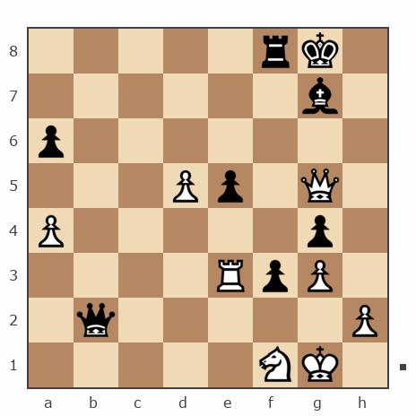 Game #7850481 - VikingRoon vs Игорь Владимирович Кургузов (jum_jumangulov_ravil)