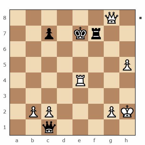 Просмотр партии №7817974 - Boris_1945 vs Tyoma1985