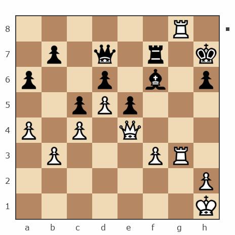 Game #7850347 - Константин Ботев (Константин85) vs Александр (doc311987)