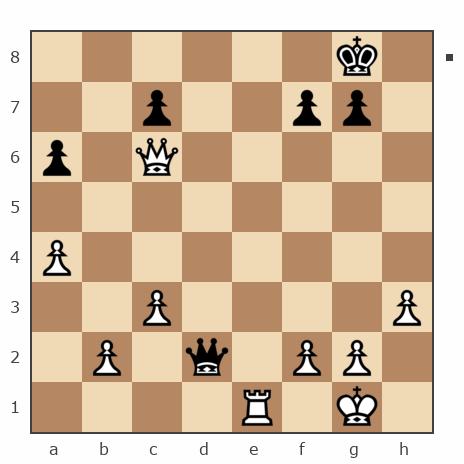 Просмотр партии №7790868 - kart2 vs пахомка