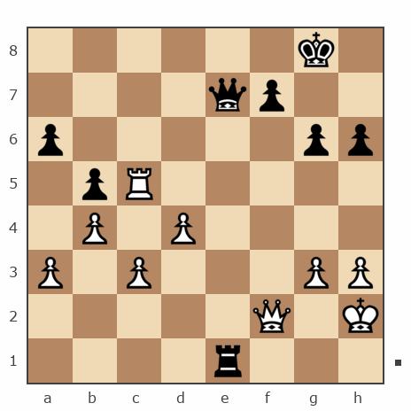 Game #7849708 - ban_2008 vs Sergey Ermilov (scutovertex)
