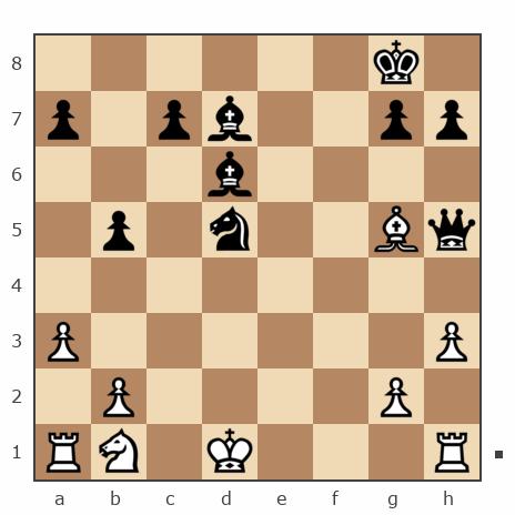 Просмотр партии №7801729 - Lazarev Ivan vs Миха_Ла