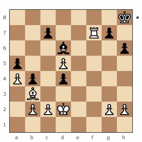 Просмотр партии №7791939 - chaklik vs Serij38