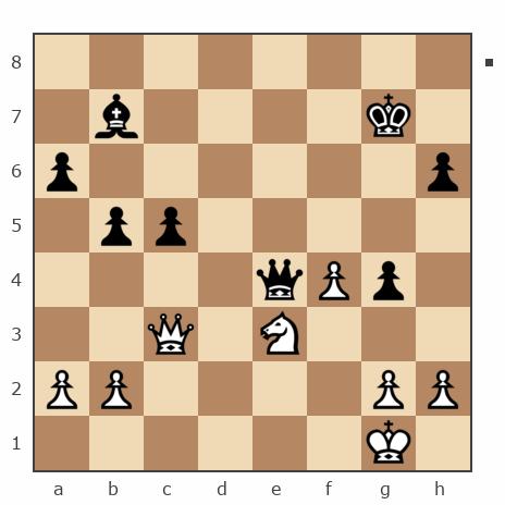 Просмотр партии №7813666 - sk195708 vs ZIDANE