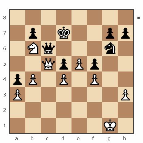 Game #7850689 - Лисниченко Сергей (Lis1) vs Гера Рейнджер (Gera__26)