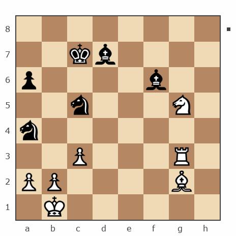 Просмотр партии №6940534 - Ig_Ig vs Forsite