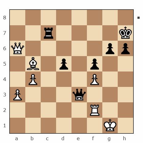 View game #7806833 - дaнмep vs Витэк