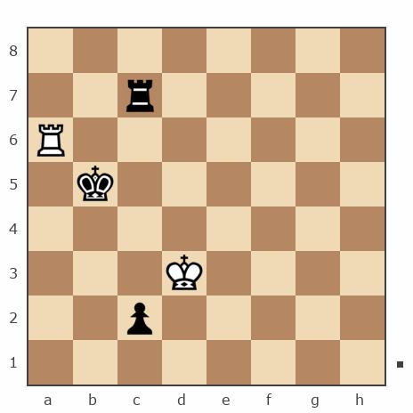 Game #7847846 - Игорь Владимирович Кургузов (jum_jumangulov_ravil) vs Ашот Григорян (Novice81)