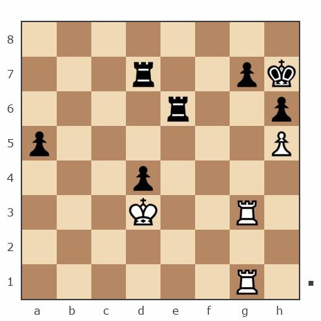 View game #1431102 - МАКС-28 vs ВДВ