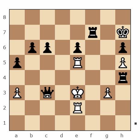 Game #7849931 - Гриневич Николай (gri_nik) vs Игорь Владимирович Кургузов (jum_jumangulov_ravil)