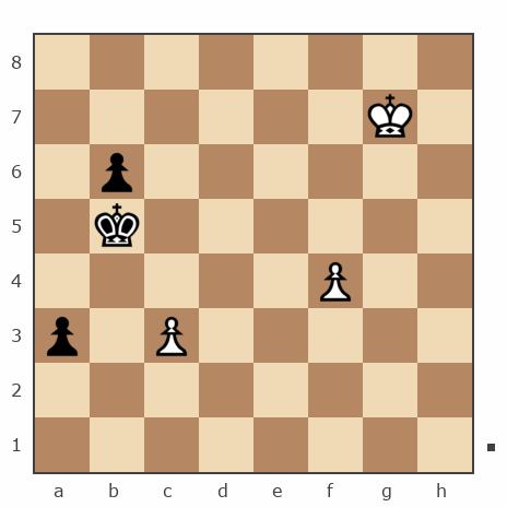 Просмотр партии №7765119 - RusGross vs Garvei