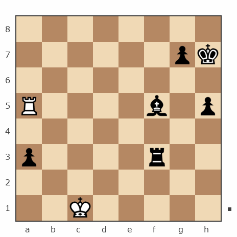 Game #7850627 - Борюшка vs Sergey Ermilov (scutovertex)