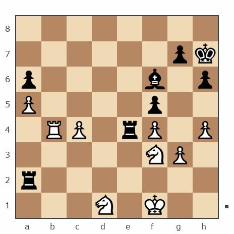 Просмотр партии №7772829 - Димон88 vs Nickopol