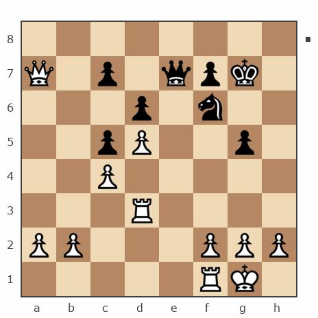 Game #7850458 - Игорь Владимирович Кургузов (jum_jumangulov_ravil) vs Ашот Григорян (Novice81)