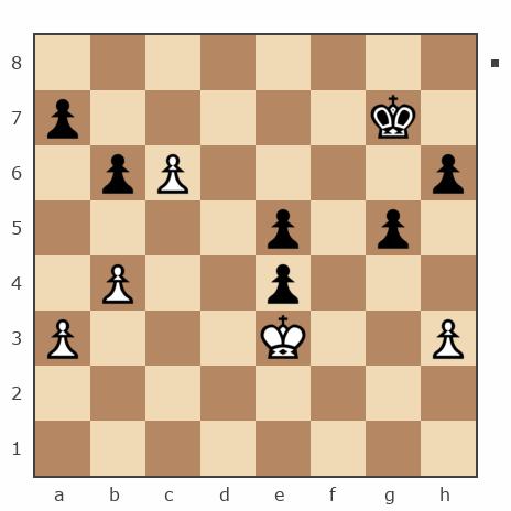 Game #7400174 - Михаил Юрьевич Мелёшин (mikurmel) vs Viktor (Makx)