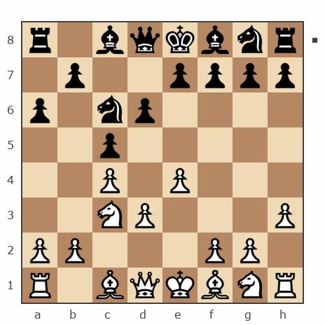 Просмотр партии №7567744 - Васильев7400 vs Vasilij  2