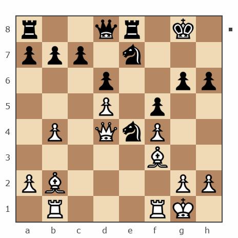 Просмотр партии №7813151 - Миха_Ла vs legotin