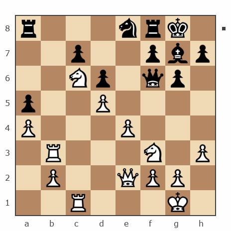 Game #7852496 - Иван Васильевич Макаров (makarov_i21) vs Петрович Андрей (Andrey277)