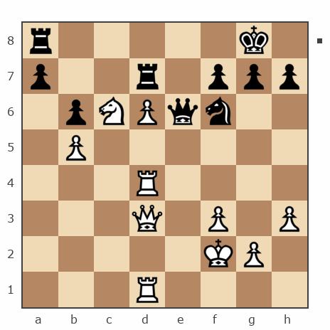 Просмотр партии №7559880 - shy vs Vasilij  2