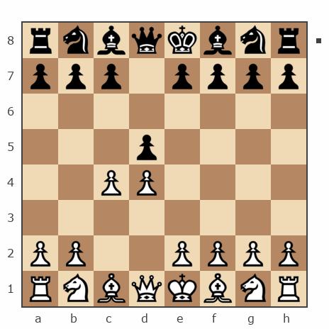 Просмотр партии №7813266 - ZIDANE vs Ilona_S
