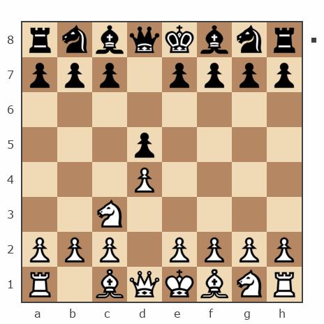 Game #7831509 - Максим Олегович Суняев (maxim054) vs Ольга (fenghua)